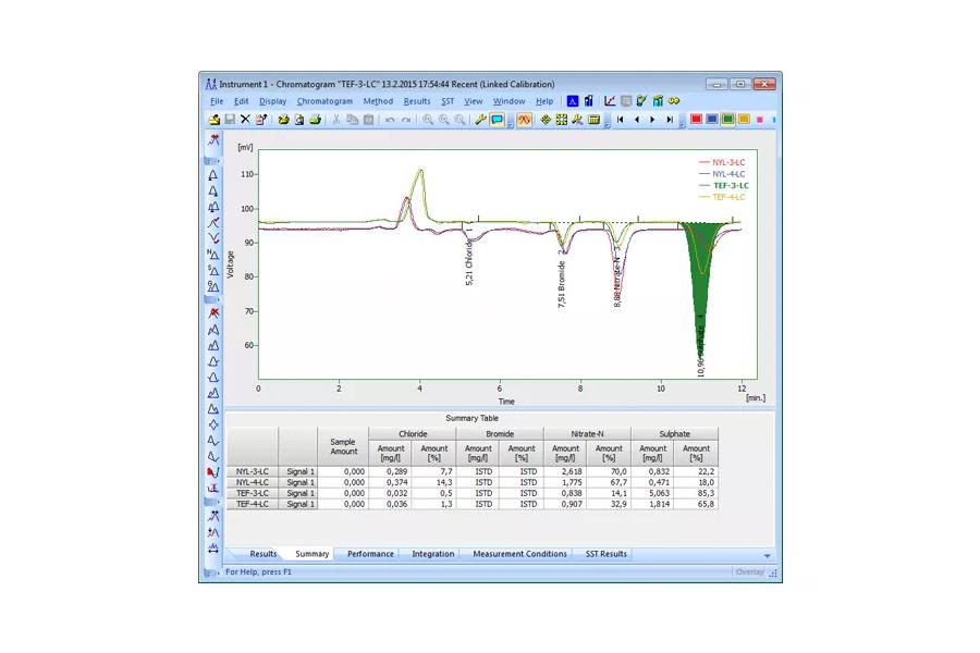 DataApex